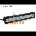 LED töövalguspaneel, 9-36V DC, 80W, 7200lm, Bullpro