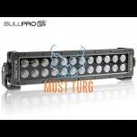 Töötule paneel Led 120W 10-30V 14400lm R10 IP67 Bullpro